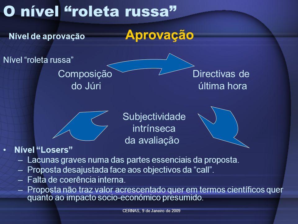 CERNAS, 9 de Janeiro de 2009 O nível roleta russa Nível Losers –Lacunas graves numa das partes essenciais da proposta. –Proposta desajustada face aos