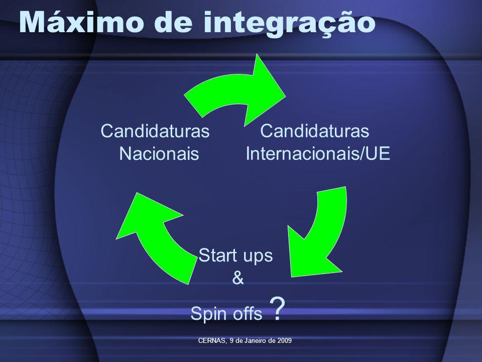 CERNAS, 9 de Janeiro de 2009 Máximo de integração Candidaturas Internacionais/UE Start ups & Spin offs ? Candidaturas Nacionais