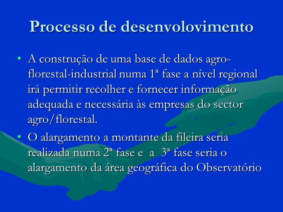 Processo de desenvolovimento A construção de uma base de dados agro- florestal-industrial numa 1ª fase a nível regional irá permitir recolher e fornec