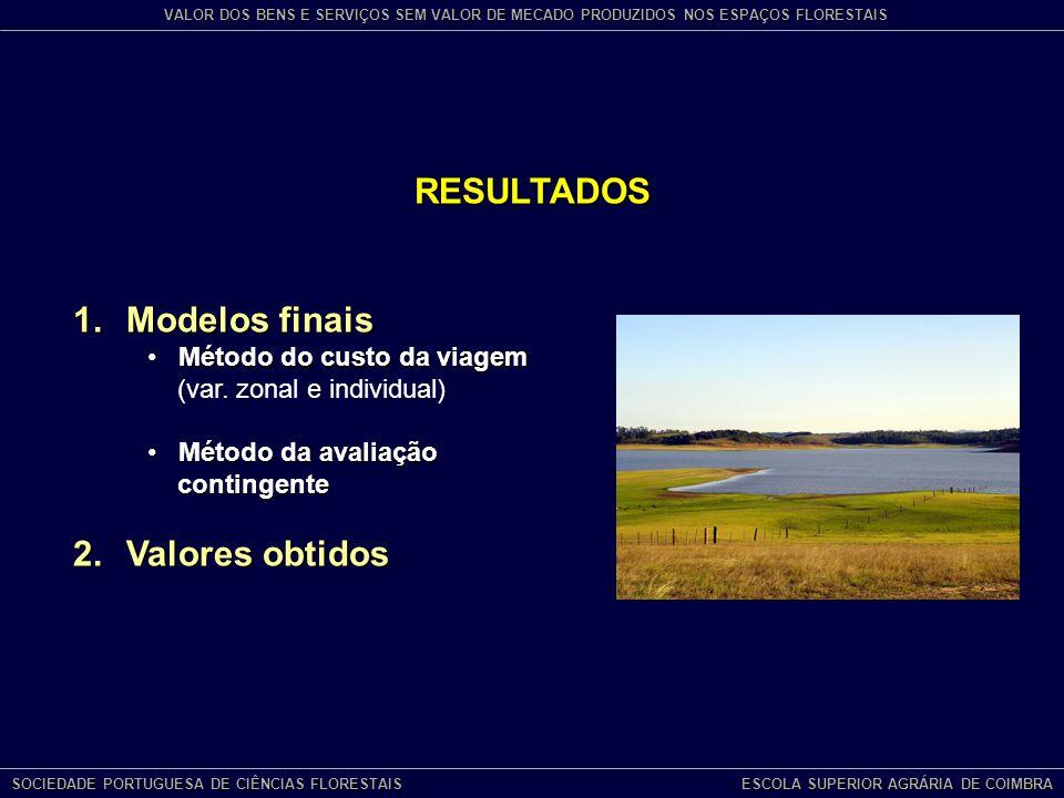 RESULTADOS 1.Modelos finais Método do custo da viagemMétodo do custo da viagem (var.