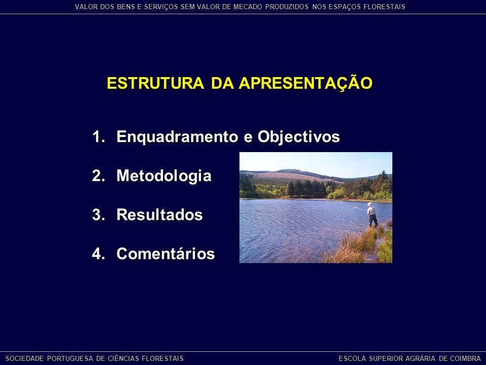 ESTRUTURA DA APRESENTAÇÃO 1.Enquadramento e Objectivos 2.Metodologia 3.Resultados 4.Comentários SOCIEDADE PORTUGUESA DE CIÊNCIAS FLORESTAIS ESCOLA SUPERIOR AGRÁRIA DE COIMBRA VALOR DOS BENS E SERVIÇOS SEM VALOR DE MECADO PRODUZIDOS NOS ESPAÇOS FLORESTAIS