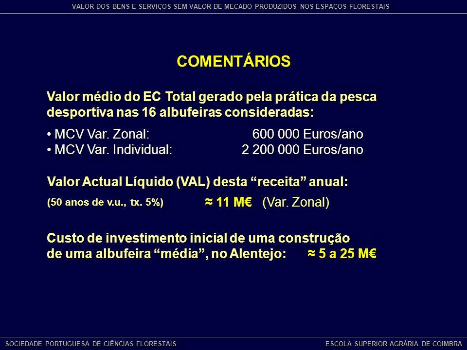 COMENTÁRIOS Valor médio do EC Total gerado pela prática da pesca desportiva nas 16 albufeiras consideradas: MCV Var.