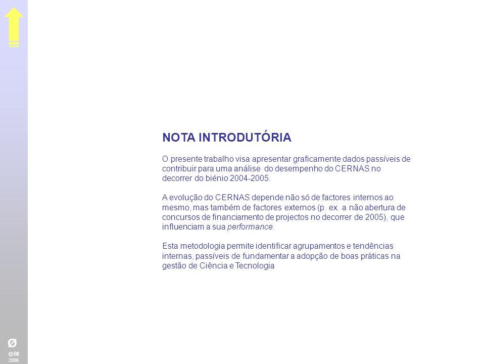 Ø © 2006 NOTA INTRODUTÓRIA O presente trabalho visa apresentar graficamente dados passíveis de contribuir para uma análise do desempenho do CERNAS no decorrer do biénio 2004-2005.