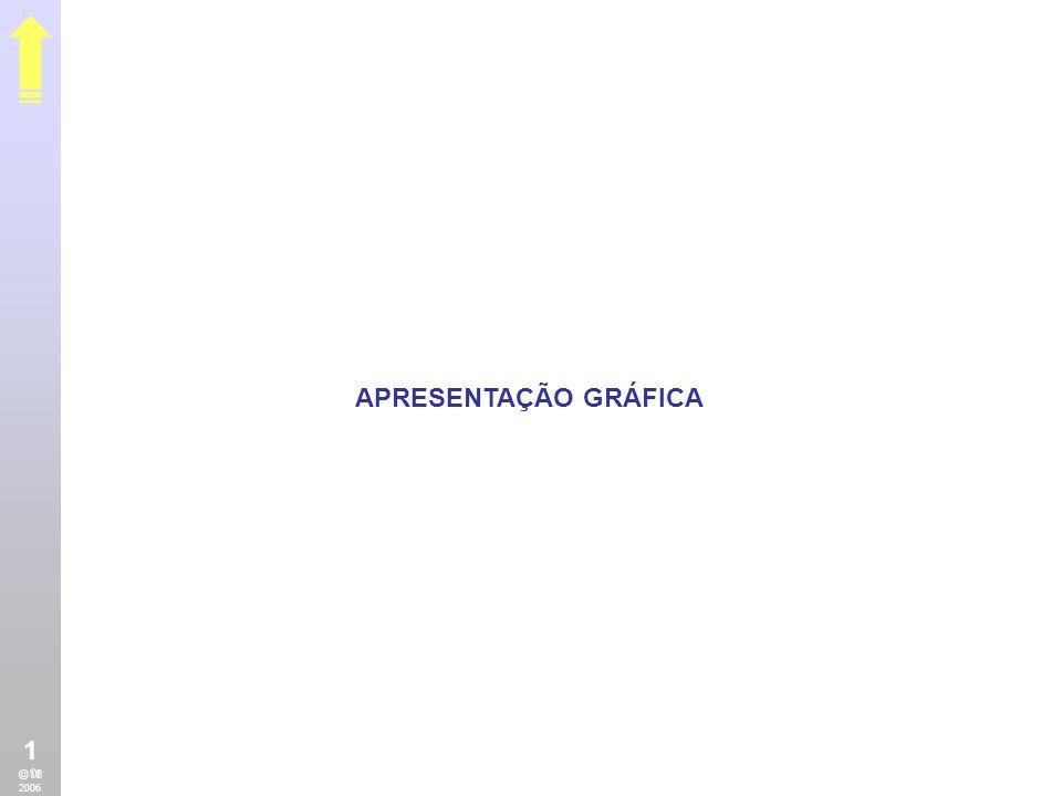 APRESENTAÇÃO GRÁFICA 1 © 2006
