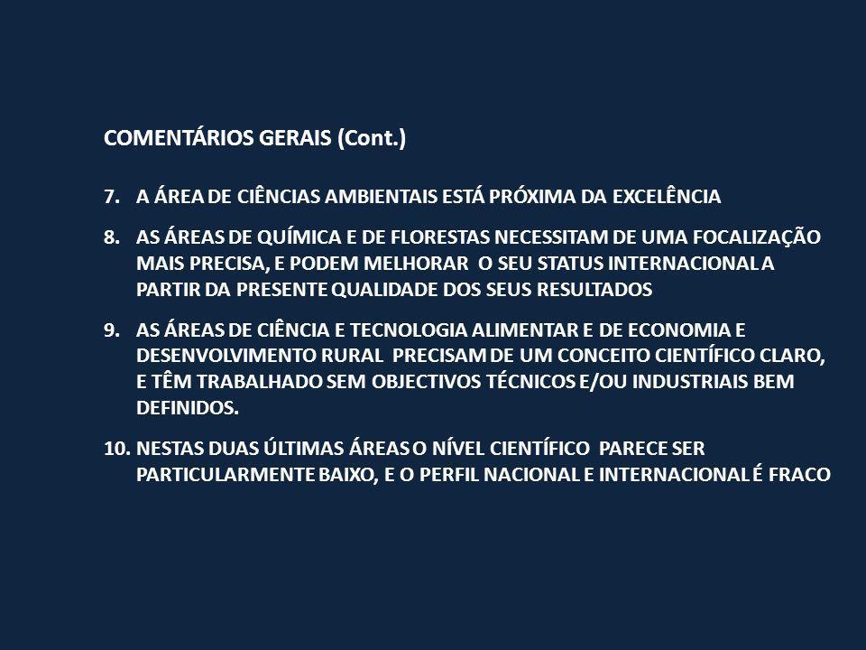 COMENTÁRIOS GERAIS (Cont.) 7.A ÁREA DE CIÊNCIAS AMBIENTAIS ESTÁ PRÓXIMA DA EXCELÊNCIA 8.AS ÁREAS DE QUÍMICA E DE FLORESTAS NECESSITAM DE UMA FOCALIZAÇÃO MAIS PRECISA, E PODEM MELHORAR O SEU STATUS INTERNACIONAL A PARTIR DA PRESENTE QUALIDADE DOS SEUS RESULTADOS 9.AS ÁREAS DE CIÊNCIA E TECNOLOGIA ALIMENTAR E DE ECONOMIA E DESENVOLVIMENTO RURAL PRECISAM DE UM CONCEITO CIENTÍFICO CLARO, E TÊM TRABALHADO SEM OBJECTIVOS TÉCNICOS E/OU INDUSTRIAIS BEM DEFINIDOS.