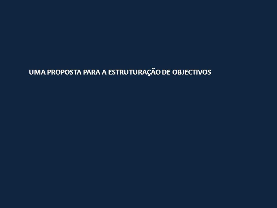 UMA PROPOSTA PARA A ESTRUTURAÇÃO DE OBJECTIVOS
