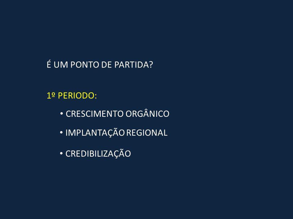 É UM PONTO DE PARTIDA 1º PERIODO: CRESCIMENTO ORGÂNICO IMPLANTAÇÃO REGIONAL CREDIBILIZAÇÃO