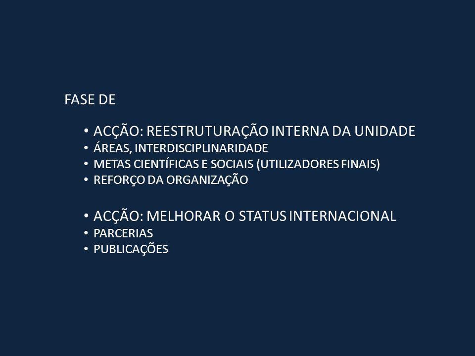 FASE DE ACÇÃO: REESTRUTURAÇÃO INTERNA DA UNIDADE ÁREAS, INTERDISCIPLINARIDADE METAS CIENTÍFICAS E SOCIAIS (UTILIZADORES FINAIS) REFORÇO DA ORGANIZAÇÃO ACÇÃO: MELHORAR O STATUS INTERNACIONAL PARCERIAS PUBLICAÇÕES
