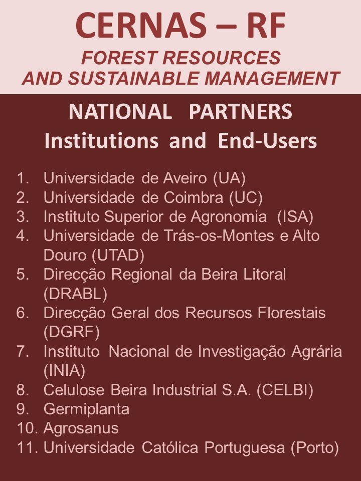 CERNAS – RF FOREST RESOURCES AND SUSTAINABLE MANAGEMENT NATIONAL PARTNERS Institutions and End-Users 1.Universidade de Aveiro (UA) 2.Universidade de C