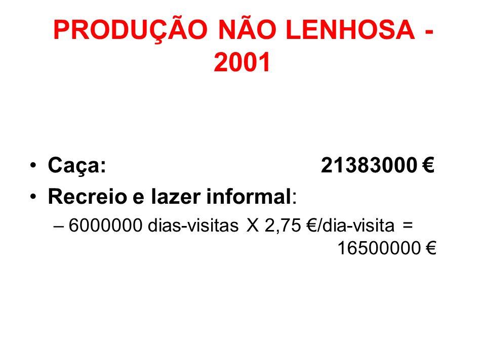 PRODUÇÃO NÃO LENHOSA - 2001 Caça: 21383000 Recreio e lazer informal: –6000000 dias-visitas X 2,75 /dia-visita = 16500000