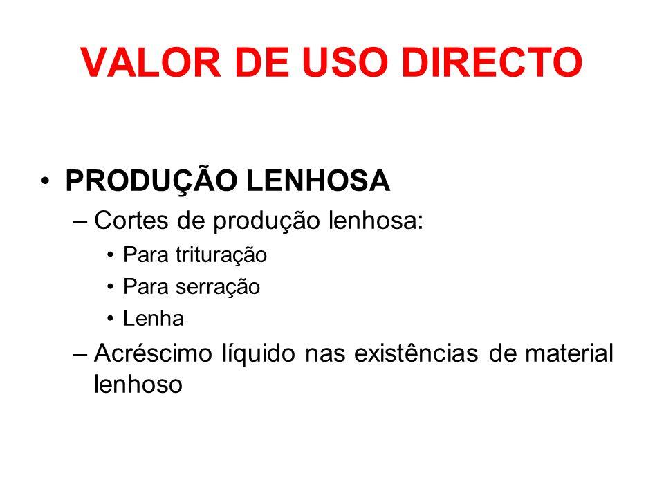 VALOR DE USO DIRECTO PRODUÇÃO LENHOSA –Cortes de produção lenhosa: Para trituração Para serração Lenha –Acréscimo líquido nas existências de material
