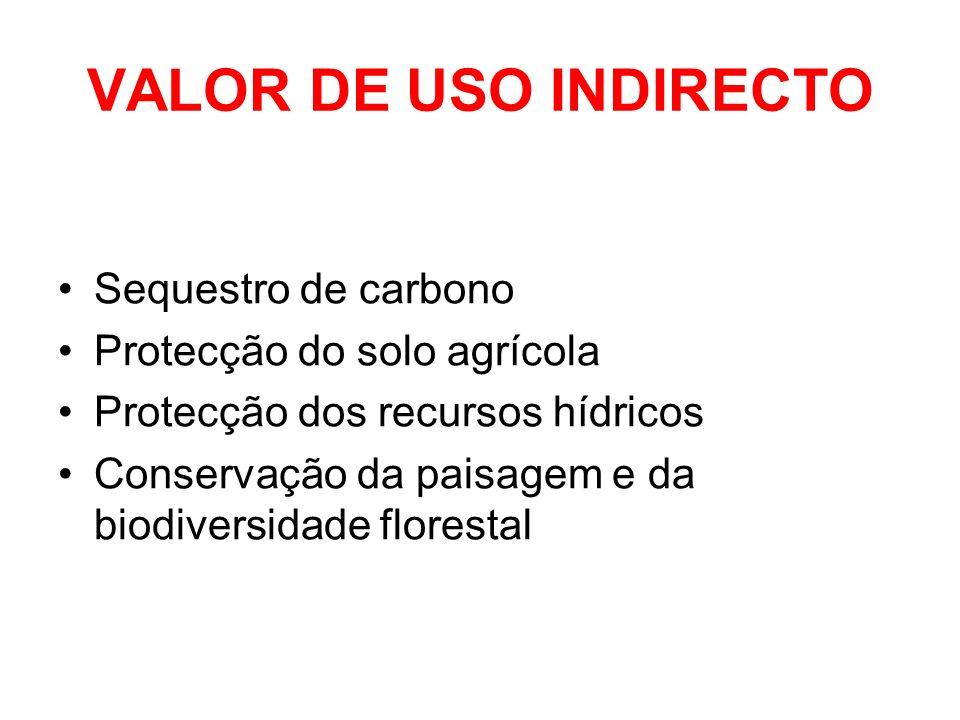 VALOR DE USO INDIRECTO Sequestro de carbono Protecção do solo agrícola Protecção dos recursos hídricos Conservação da paisagem e da biodiversidade flo