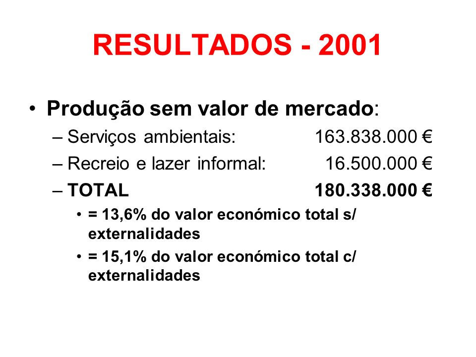 RESULTADOS - 2001 Produção sem valor de mercado: –Serviços ambientais: 163.838.000 –Recreio e lazer informal: 16.500.000 –TOTAL180.338.000 = 13,6% do