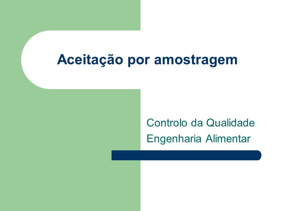 Aceitação por amostragem Controlo da Qualidade Engenharia Alimentar