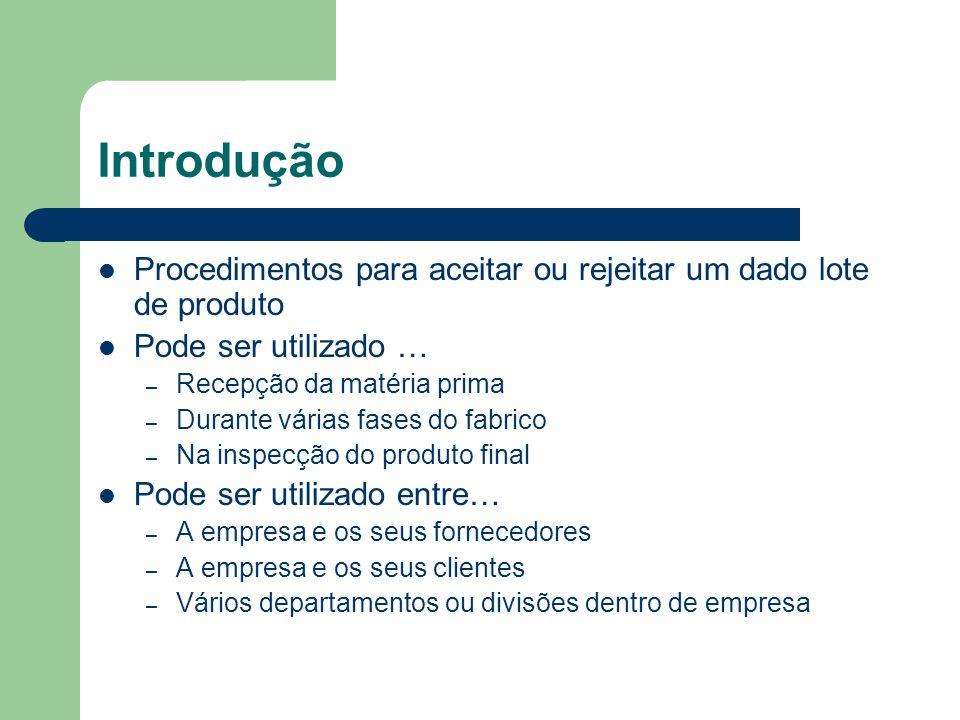 Introdução Procedimentos para aceitar ou rejeitar um dado lote de produto Pode ser utilizado … – Recepção da matéria prima – Durante várias fases do f