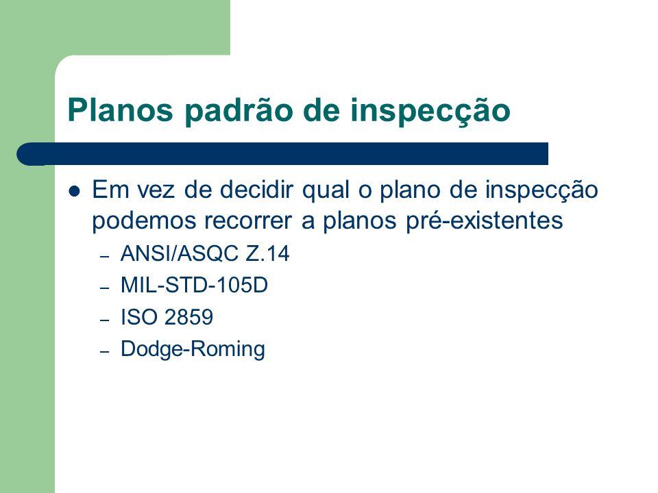 Planos padrão de inspecção Em vez de decidir qual o plano de inspecção podemos recorrer a planos pré-existentes – ANSI/ASQC Z.14 – MIL-STD-105D – ISO