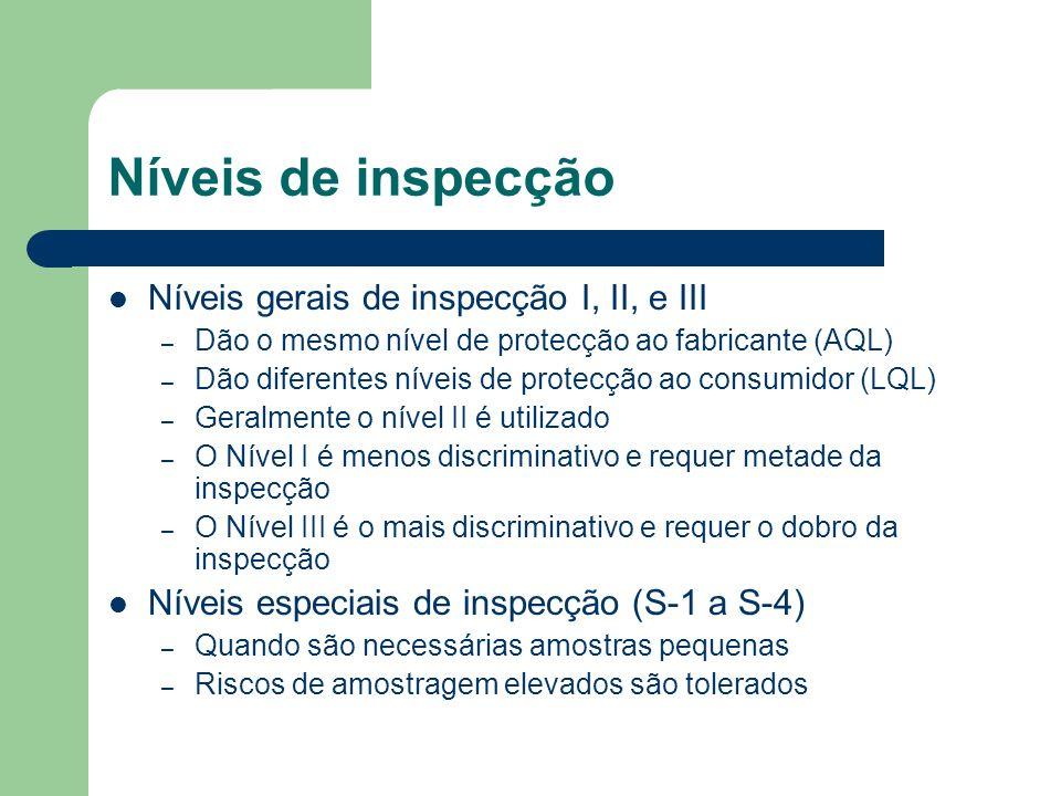 Níveis de inspecção Níveis gerais de inspecção I, II, e III – Dão o mesmo nível de protecção ao fabricante (AQL) – Dão diferentes níveis de protecção