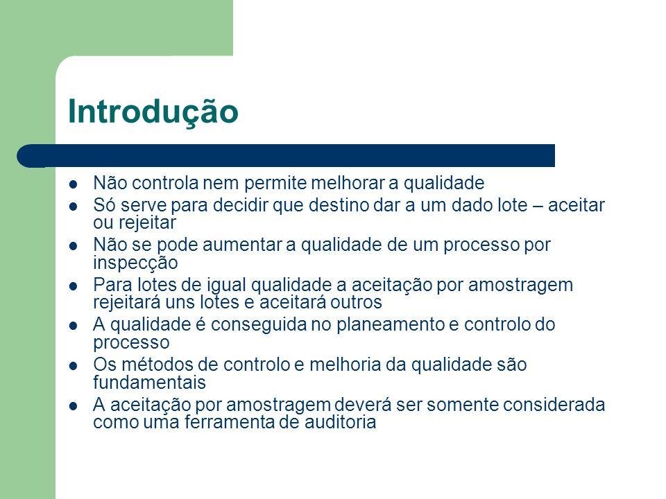 Vários tipos de amostragem Tamanho de amostra 0 (não inspeccionar) – Produtos com pouca influência no processo, certificados de garantia do fornecedor, má gestão, etc.