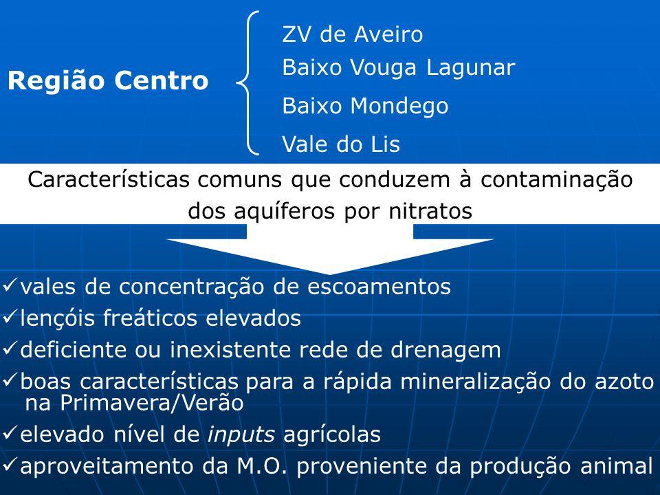 Região Centro ZV de Aveiro Baixo Vouga Lagunar Baixo Mondego Vale do Lis Características comuns que conduzem à contaminação dos aquíferos por nitratos