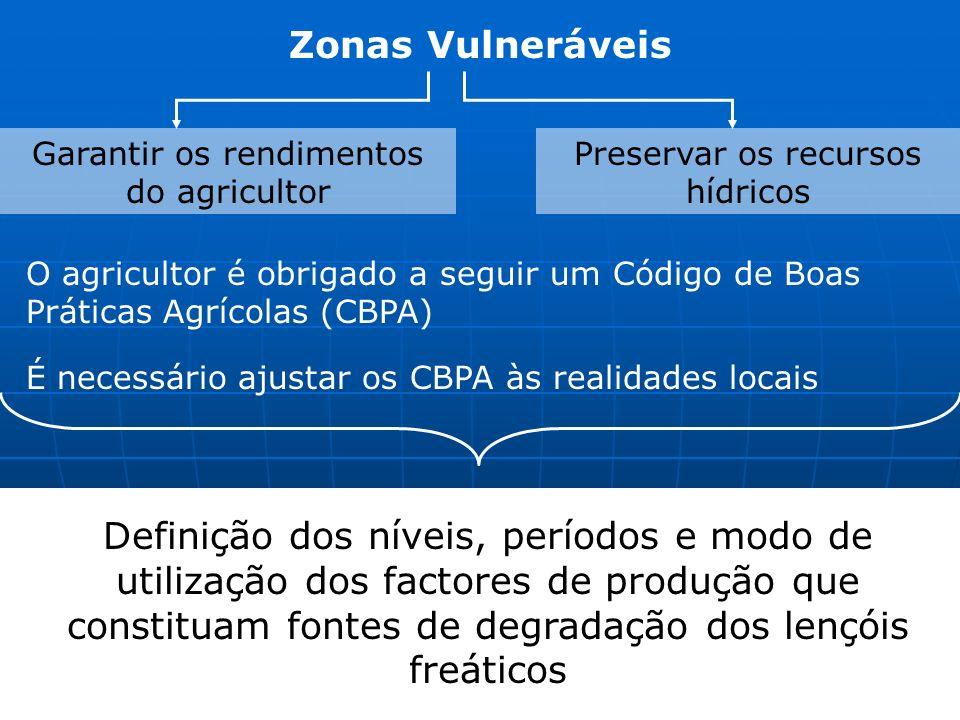 Zonas Vulneráveis O agricultor é obrigado a seguir um Código de Boas Práticas Agrícolas (CBPA) Definição dos níveis, períodos e modo de utilização dos