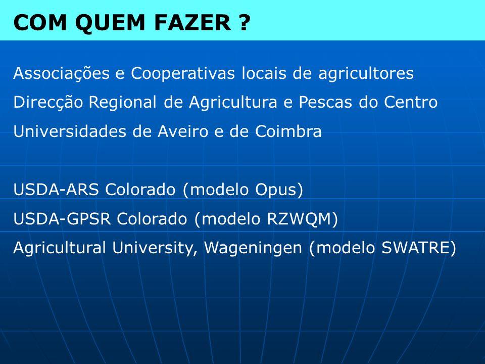 COM QUEM FAZER ? Associações e Cooperativas locais de agricultores Direcção Regional de Agricultura e Pescas do Centro Universidades de Aveiro e de Co