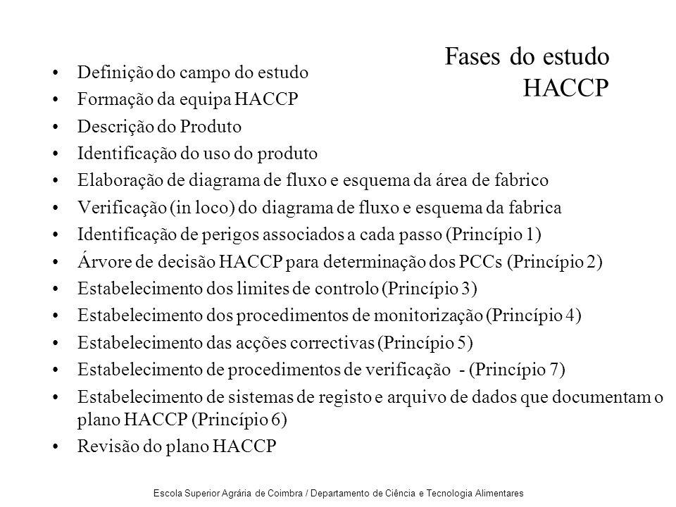 Escola Superior Agrária de Coimbra / Departamento de Ciência e Tecnologia Alimentares Fases do estudo HACCP Definição do campo do estudo Formação da equipa HACCP Descrição do Produto Identificação do uso do produto Elaboração de diagrama de fluxo e esquema da área de fabrico Verificação (in loco) do diagrama de fluxo e esquema da fabrica Identificação de perigos associados a cada passo (Princípio 1) Árvore de decisão HACCP para determinação dos PCCs (Princípio 2) Estabelecimento dos limites de controlo (Princípio 3) Estabelecimento dos procedimentos de monitorização (Princípio 4) Estabelecimento das acções correctivas (Princípio 5) Estabelecimento de procedimentos de verificação - (Princípio 7) Estabelecimento de sistemas de registo e arquivo de dados que documentam o plano HACCP (Princípio 6) Revisão do plano HACCP