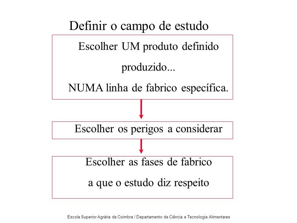 Escola Superior Agrária de Coimbra / Departamento de Ciência e Tecnologia Alimentares Escolher UM produto definido produzido...