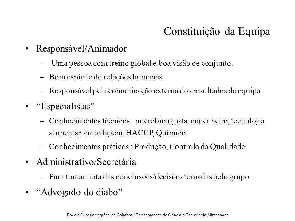Escola Superior Agrária de Coimbra / Departamento de Ciência e Tecnologia Alimentares Constituição da Equipa Responsável/Animador – Uma pessoa com treino global e boa visão de conjunto.