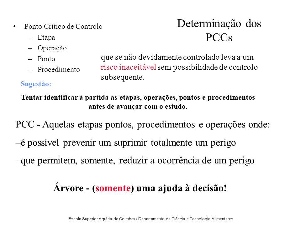 Escola Superior Agrária de Coimbra / Departamento de Ciência e Tecnologia Alimentares Ponto Crítico de Controlo –Etapa –Operação –Ponto –Procedimento que se não devidamente controlado leva a um risco inaceitável sem possibilidade de controlo subsequente.
