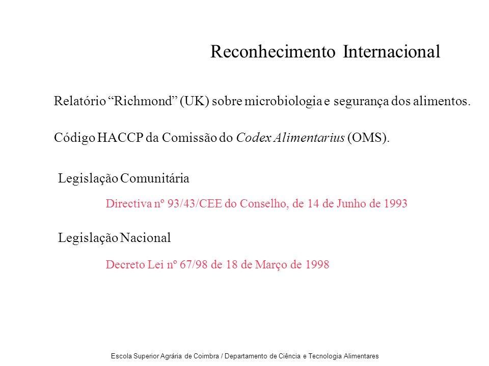 Escola Superior Agrária de Coimbra / Departamento de Ciência e Tecnologia Alimentares Código HACCP da Comissão do Codex Alimentarius (OMS).