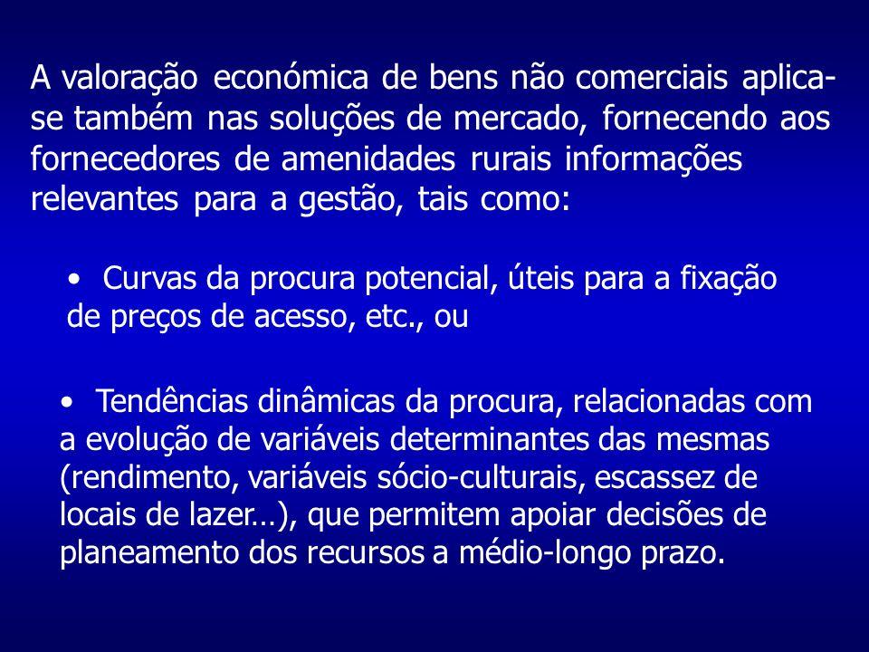 A valoração económica de bens não comerciais aplica- se também nas soluções de mercado, fornecendo aos fornecedores de amenidades rurais informações relevantes para a gestão, tais como: Curvas da procura potencial, úteis para a fixação de preços de acesso, etc., ou Tendências dinâmicas da procura, relacionadas com a evolução de variáveis determinantes das mesmas (rendimento, variáveis sócio-culturais, escassez de locais de lazer…), que permitem apoiar decisões de planeamento dos recursos a médio-longo prazo.