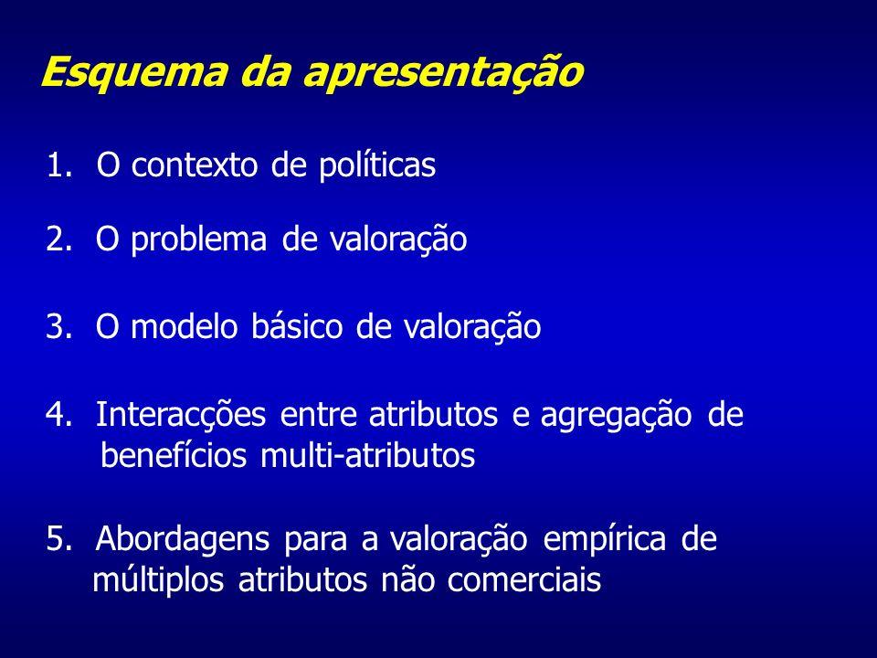 1. O contexto de políticas