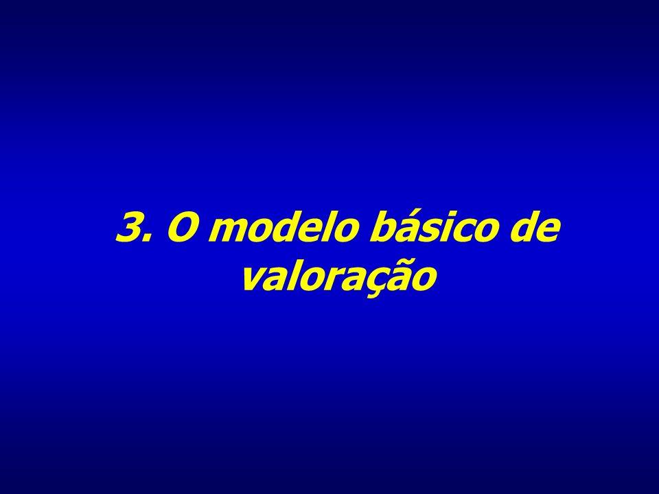 3. O modelo básico de valoração