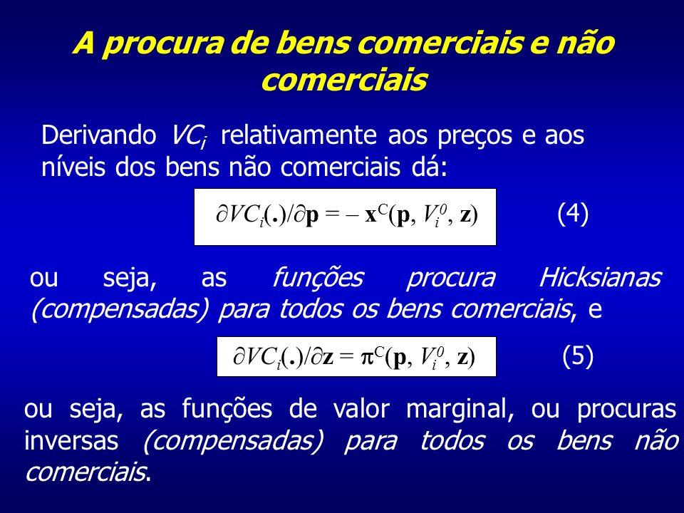 A procura de bens comerciais e não comerciais Derivando VC i relativamente aos preços e aos níveis dos bens não comerciais dá: VC i (.)/ p = – x C (p, V i 0, z) (4) ou seja, as funções procura Hicksianas (compensadas) para todos os bens comerciais, e VC i (.)/ z = C (p, V i 0, z) (5) ou seja, as funções de valor marginal, ou procuras inversas (compensadas) para todos os bens não comerciais.
