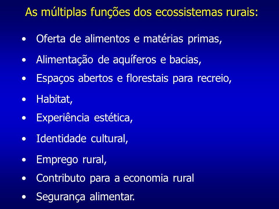 As múltiplas funções dos ecossistemas rurais: Oferta de alimentos e matérias primas, Alimentação de aquíferos e bacias, Espaços abertos e florestais para recreio, Habitat, Experiência estética, Identidade cultural, Emprego rural, Contributo para a economia rural Segurança alimentar.