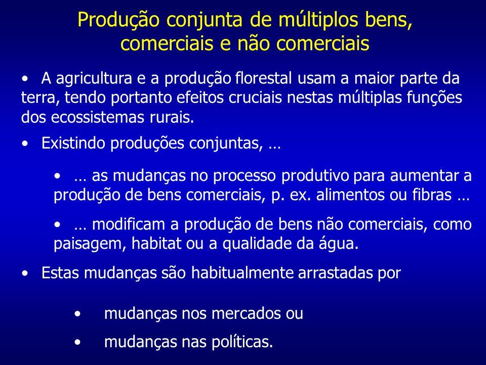 Os vários passos dos efeitos de políticas 1.