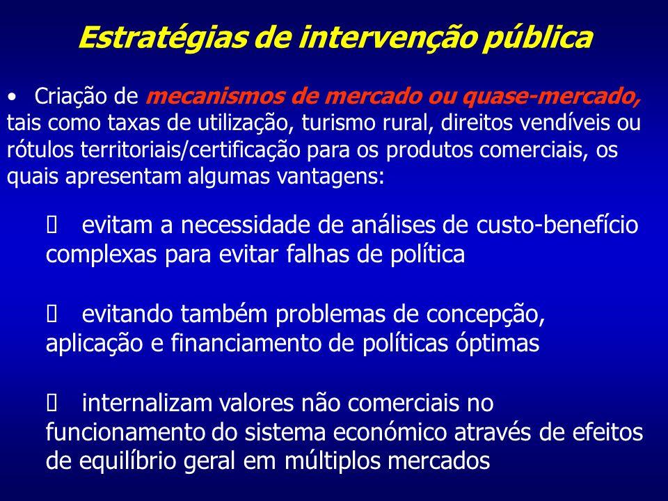 4. Interações na procura e agregação de benefícios entre os diversos efeitos de política