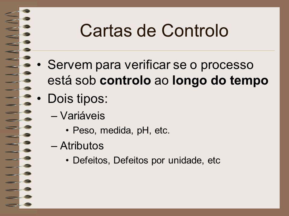 Servem para verificar se o processo está sob controlo ao longo do tempo Dois tipos: –Variáveis Peso, medida, pH, etc. –Atributos Defeitos, Defeitos po