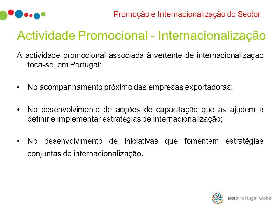 Actividade Promocional - Internacionalização Promoção e Internacionalização do Sector A actividade promocional associada à vertente de internacionaliz