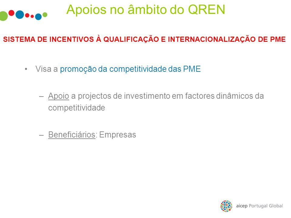 SISTEMA DE INCENTIVOS À QUALIFICAÇÃO E INTERNACIONALIZAÇÃO DE PME Visa a promoção da competitividade das PME –Apoio a projectos de investimento em fac