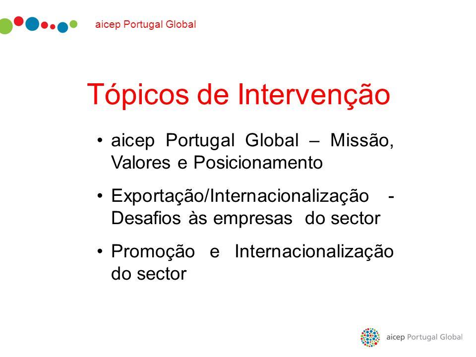 Tópicos de Intervenção aicep Portugal Global – Missão, Valores e Posicionamento Exportação/Internacionalização - Desafios às empresas do sector Promoç