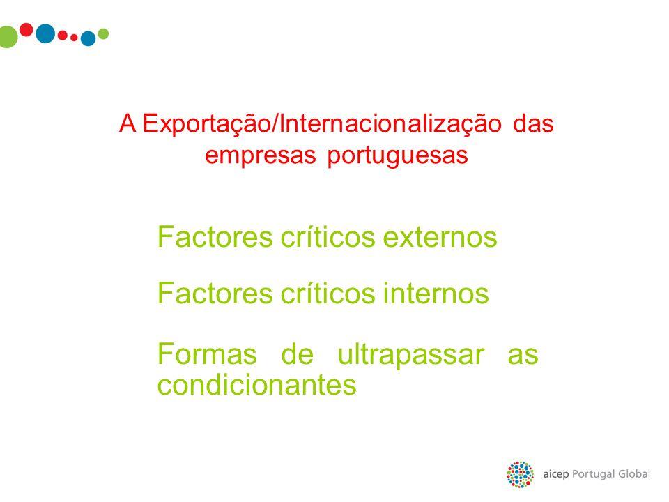 A Exportação/Internacionalização das empresas portuguesas Factores críticos externos Factores críticos internos Formas de ultrapassar as condicionante