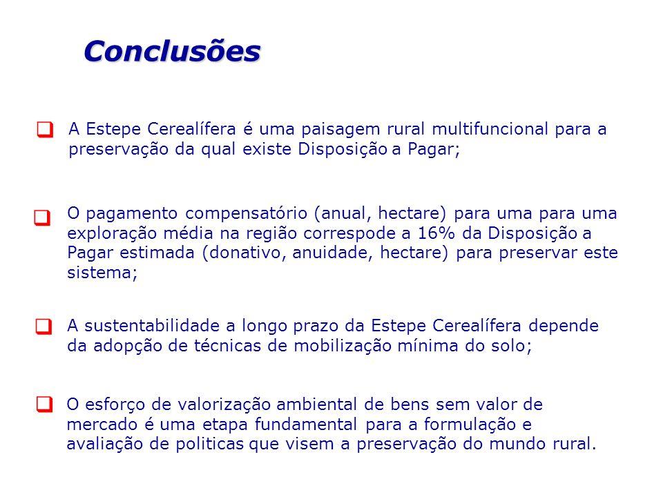 Conclusões A Estepe Cerealífera é uma paisagem rural multifuncional para a preservação da qual existe Disposição a Pagar; A sustentabilidade a longo p