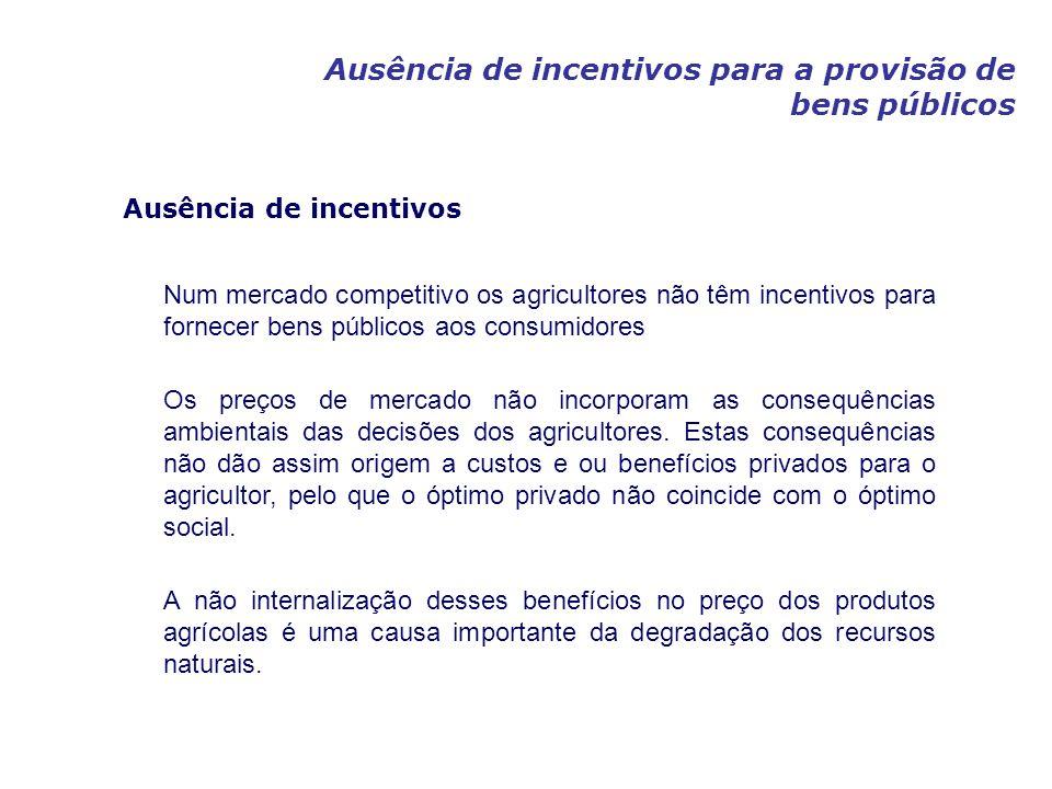 Ausência de incentivos para a provisão de bens públicos Num mercado competitivo os agricultores não têm incentivos para fornecer bens públicos aos con