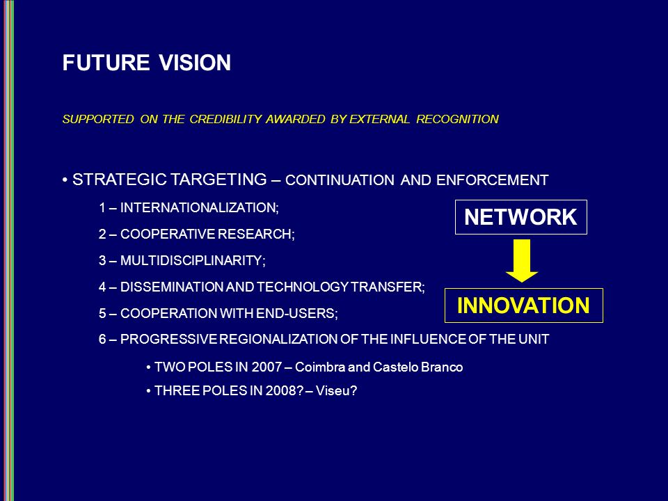 FUTURE VISION STRATEGIC TARGETING – CONTINUATION AND ENFORCEMENT 1 – INTERNATIONALIZATION; SUPPORTED ON THE CREDIBILITY AWARDED BY EXTERNAL RECOGNITION 3 – MULTIDISCIPLINARITY; 4 – DISSEMINATION AND TECHNOLOGY TRANSFER; 5 – COOPERATION WITH END-USERS; 2 – COOPERATIVE RESEARCH; 6 – PROGRESSIVE REGIONALIZATION OF THE INFLUENCE OF THE UNIT INNOVATION TWO POLES IN 2007 – Coimbra and Castelo Branco THREE POLES IN 2008.