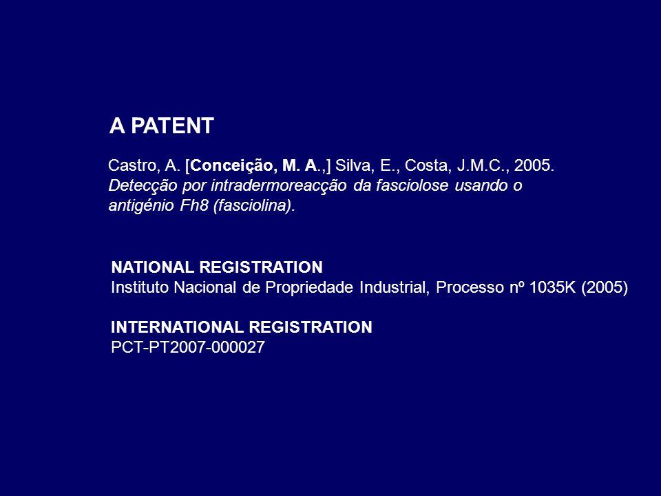 Castro, A. [Conceição, M. A.,] Silva, E., Costa, J.M.C., 2005. Detecção por intradermoreacção da fasciolose usando o antigénio Fh8 (fasciolina). NATIO