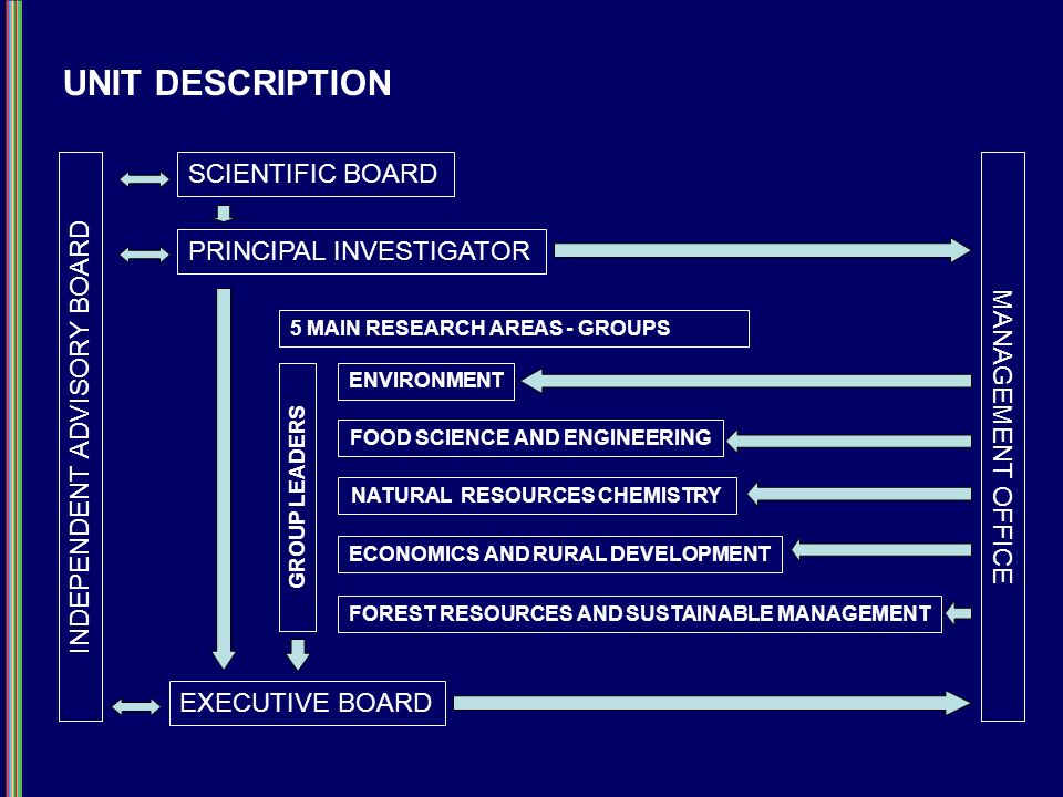 UNIT DESCRIPTION FOREST RESOURCES AND SUSTAINABLE MANAGEMENT ENVIRONMENT NATURAL RESOURCES CHEMISTRY FOOD SCIENCE AND ENGINEERING ECONOMICS AND RURAL