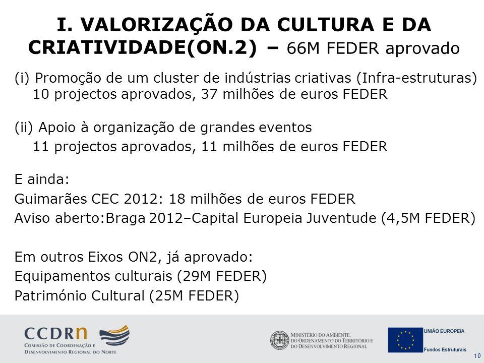 10 I. VALORIZAÇÃO DA CULTURA E DA CRIATIVIDADE(ON.2) – 66M FEDER aprovado (i) Promoção de um cluster de indústrias criativas (Infra-estruturas) 10 pro
