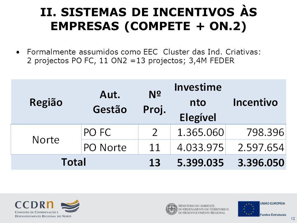 12 Formalmente assumidos como EEC Cluster das Ind. Criativas: 2 projectos PO FC, 11 ON2 =13 projectos; 3,4M FEDER II. SISTEMAS DE INCENTIVOS ÀS EMPRES