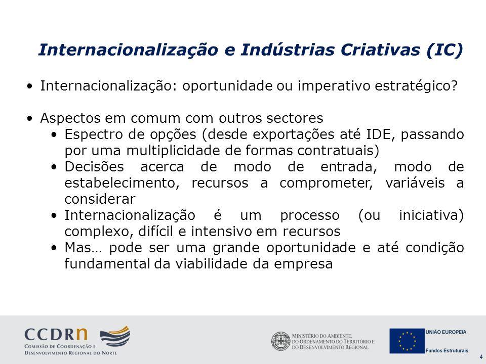 4 Internacionalização e Indústrias Criativas (IC) Internacionalização: oportunidade ou imperativo estratégico? Aspectos em comum com outros sectores E